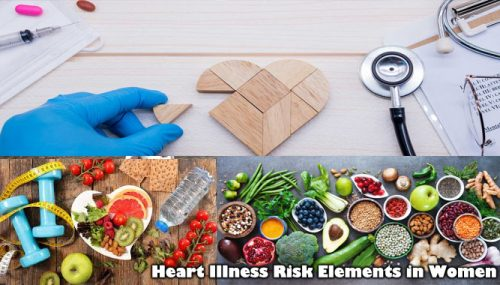 Heart Illness Risk Elements in Women